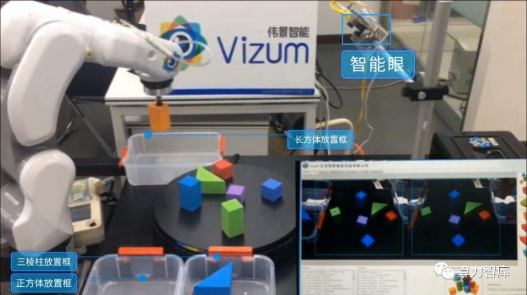 机器智能之路怎么走?从智能立体视觉开始