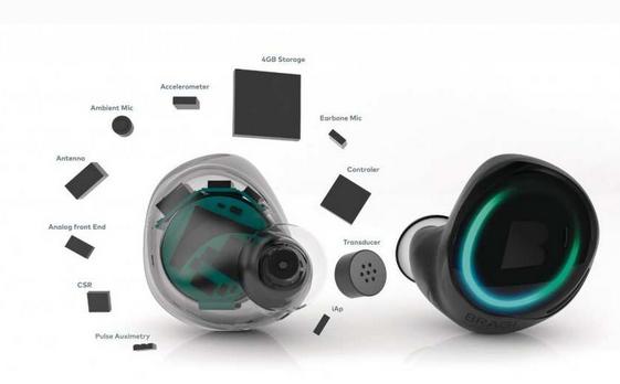 Hearables将是可穿戴设备下一大市场,ISHE智能家居展