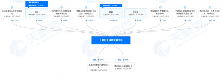 """智能家居厂商创米科技:融资近亿为改""""命"""",补齐门锁推全屋"""
