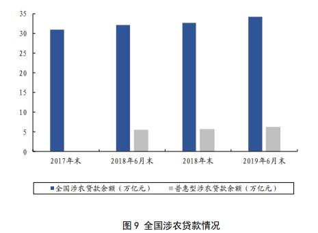 央行、银保监会发布《2019年中国普惠金融发展报告》,披露最新成果数据