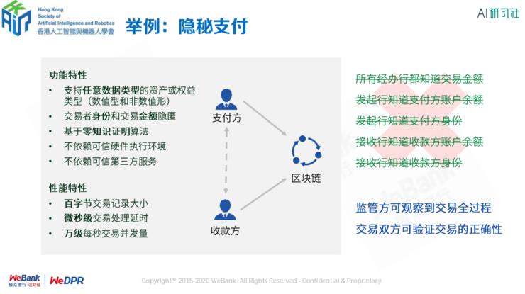 微众银行区块链首席架构师张开翔:区块链上隐私保护的挑战和应对