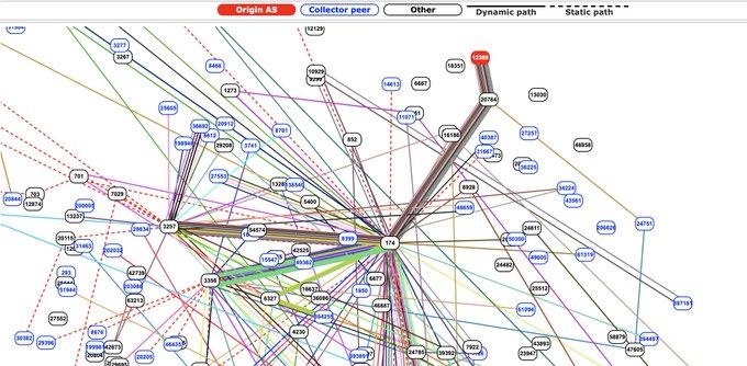 俄罗斯Rostelecom被发现劫持Google/AWS/Cloudflare等公司的互联网流量