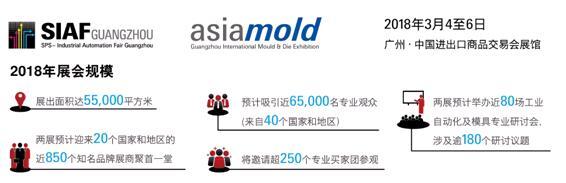 群英荟萃,汇集行业智慧,激发增减材技术创新,精彩尽在广州国际模具暨3D打印展